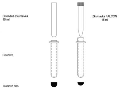 Centrifuga Cencom II